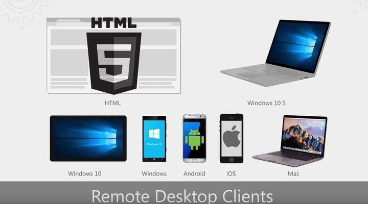 دسترسی به اپلیکیشن های ویندوز از طریق تمام دستگاه های اجرا کننده HTML5 آزاد شد