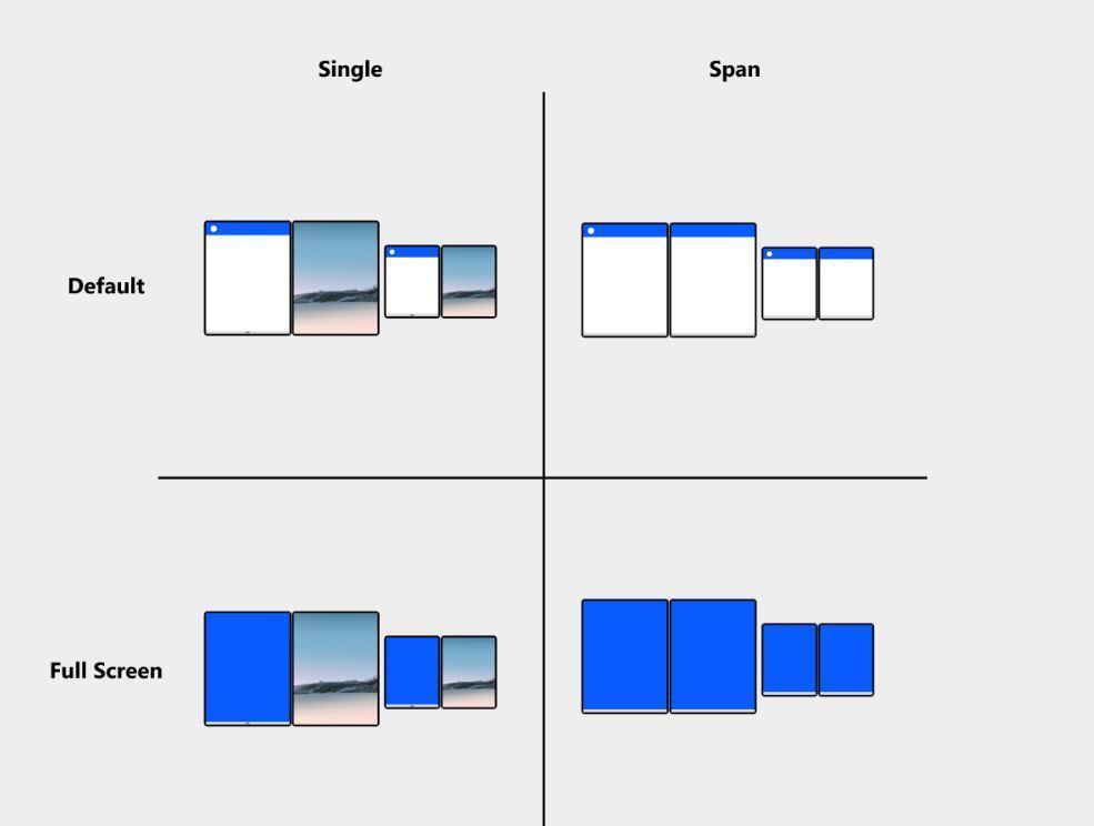 مایکروسافت روش توسعه اپلیکیشن برای سرفیس دوئو را ارائه داد
